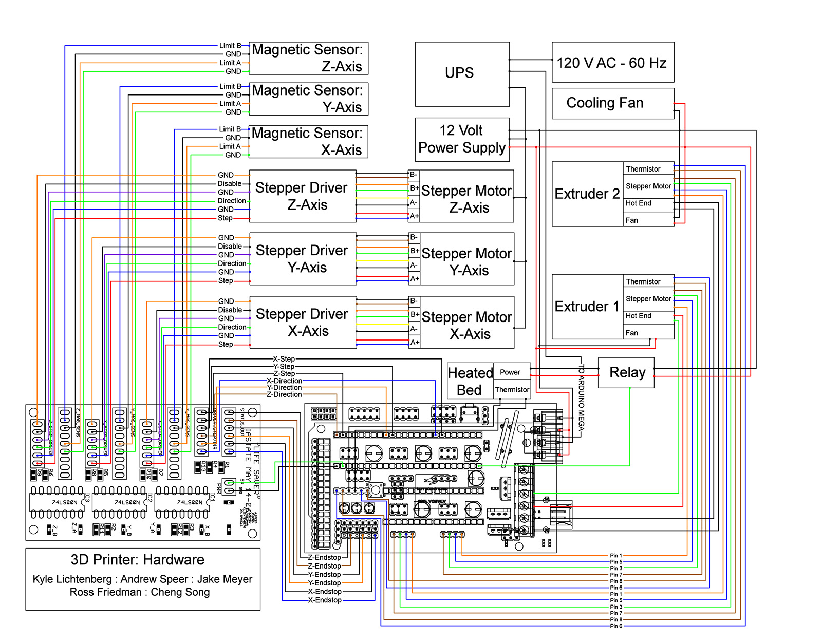Server Power Supply Wiring Diagram : Server room wiring diagram images